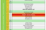 CAF_Plano_Mensal_fevereiro18