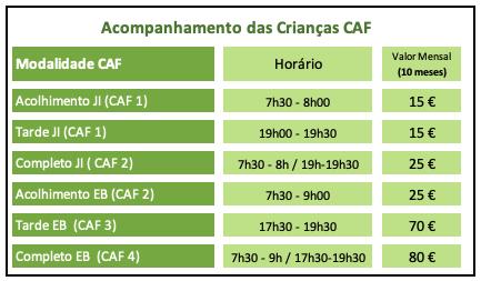 AcompanhamentoCriancasCAF_2019_2020_a