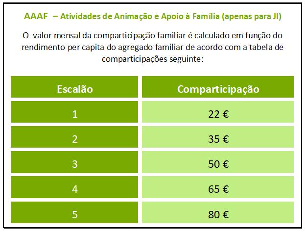 AAAF 2020/2021