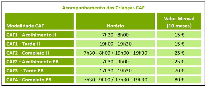 Acompanhamento Criancas CAF 2020/2021