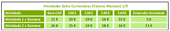 Atividades Extra-curriculares 2020/2021