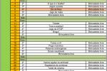 Plano Atividades CAF - janeiro 2021